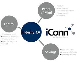 CompAir iConn